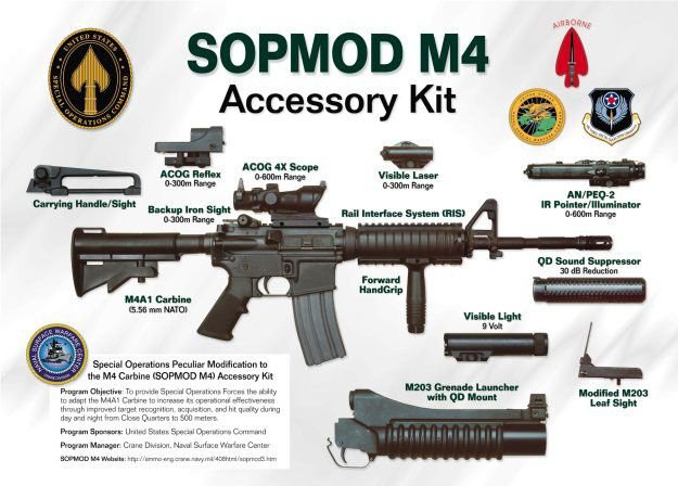 US Navy SEAL Loadout Guide - Page 4